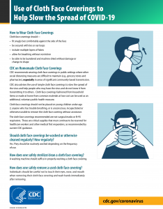 Printable poster showing how to wear a face mask to prevent COVID-19