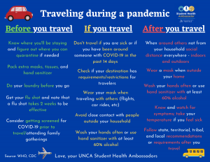 Traveling during holiday breaks flyer